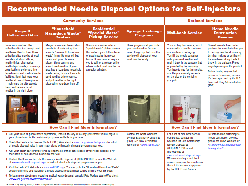932341 Sharps Disposal in addition Diy Unit Dose Repeating Syringe further 2839 in addition Race Tire Bead Breaker likewise 932341 Sharps Disposal. on needle disposal ohio