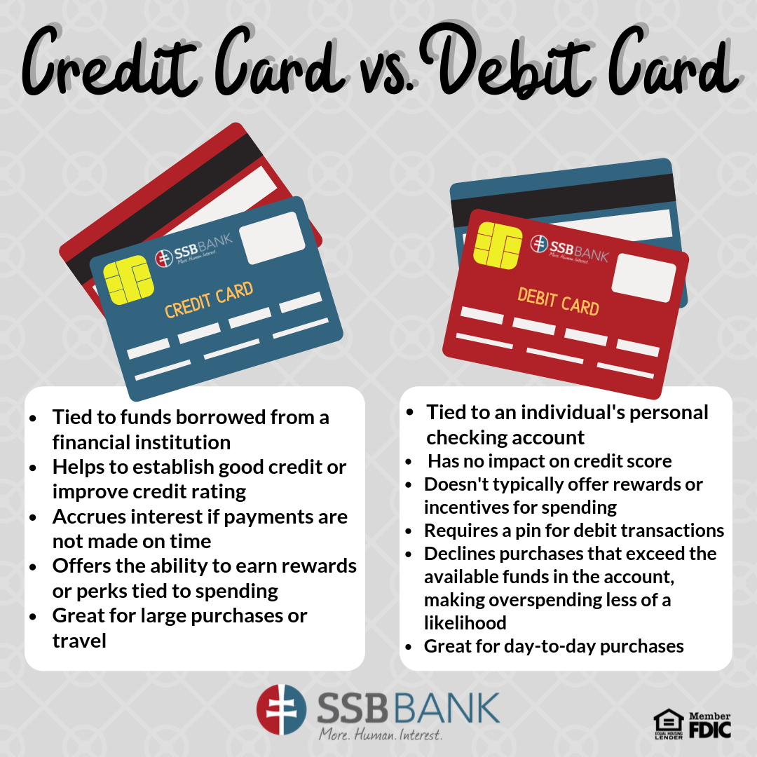credit card versus debit card infographic by ssb bank