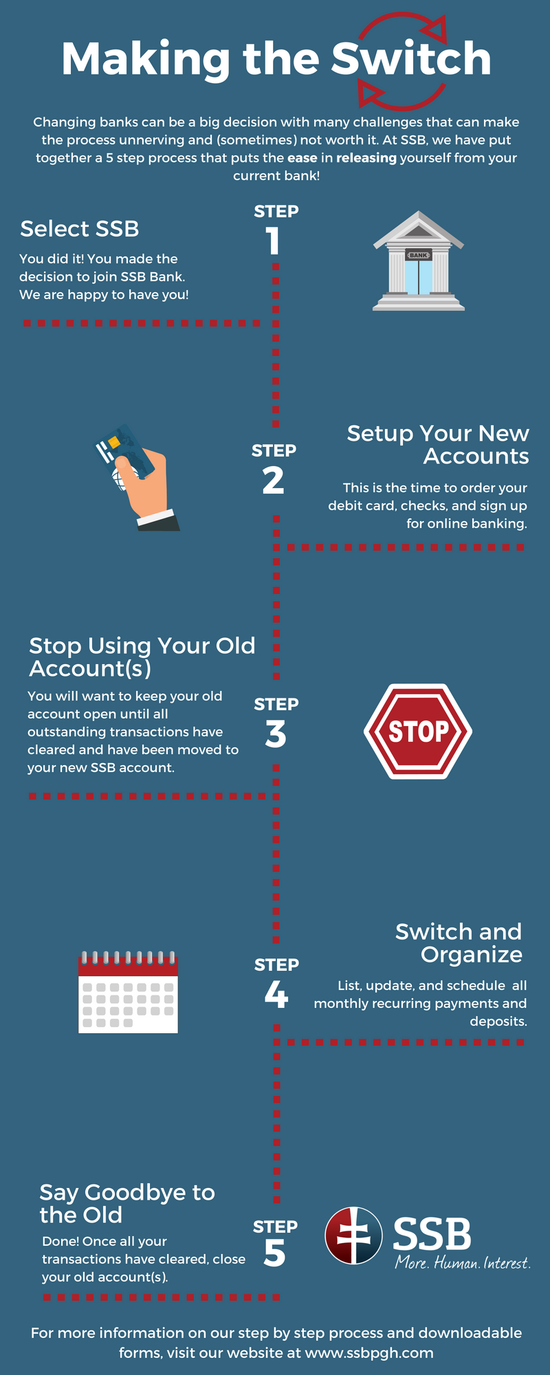 business banking switch kits infographic