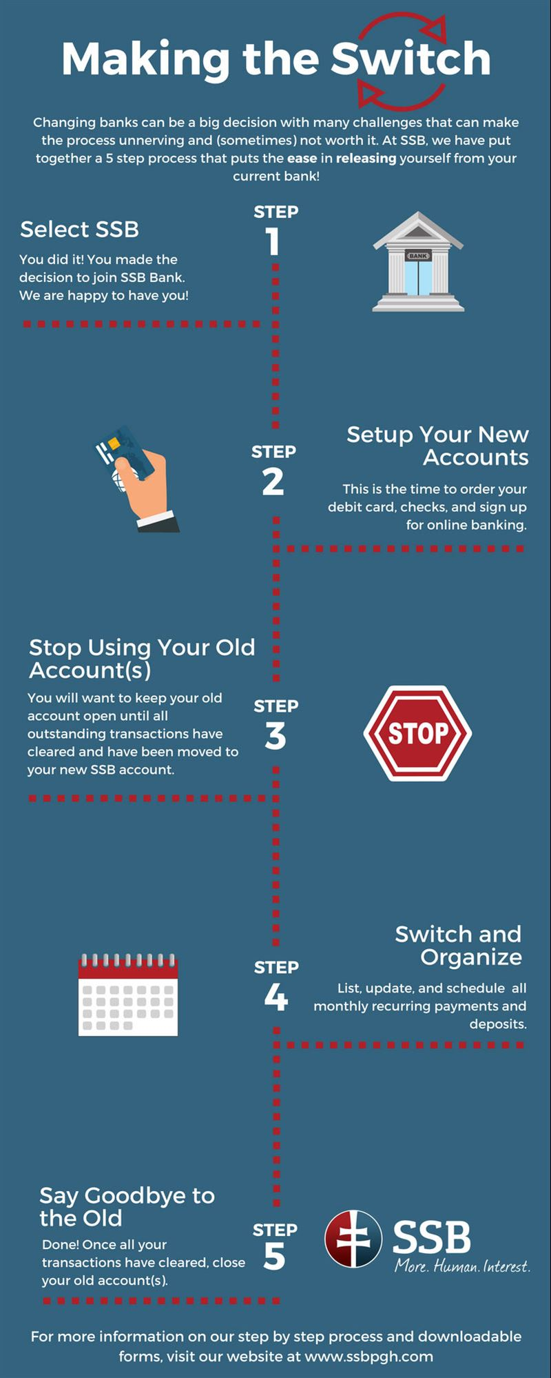 personal banking switch kit infographic